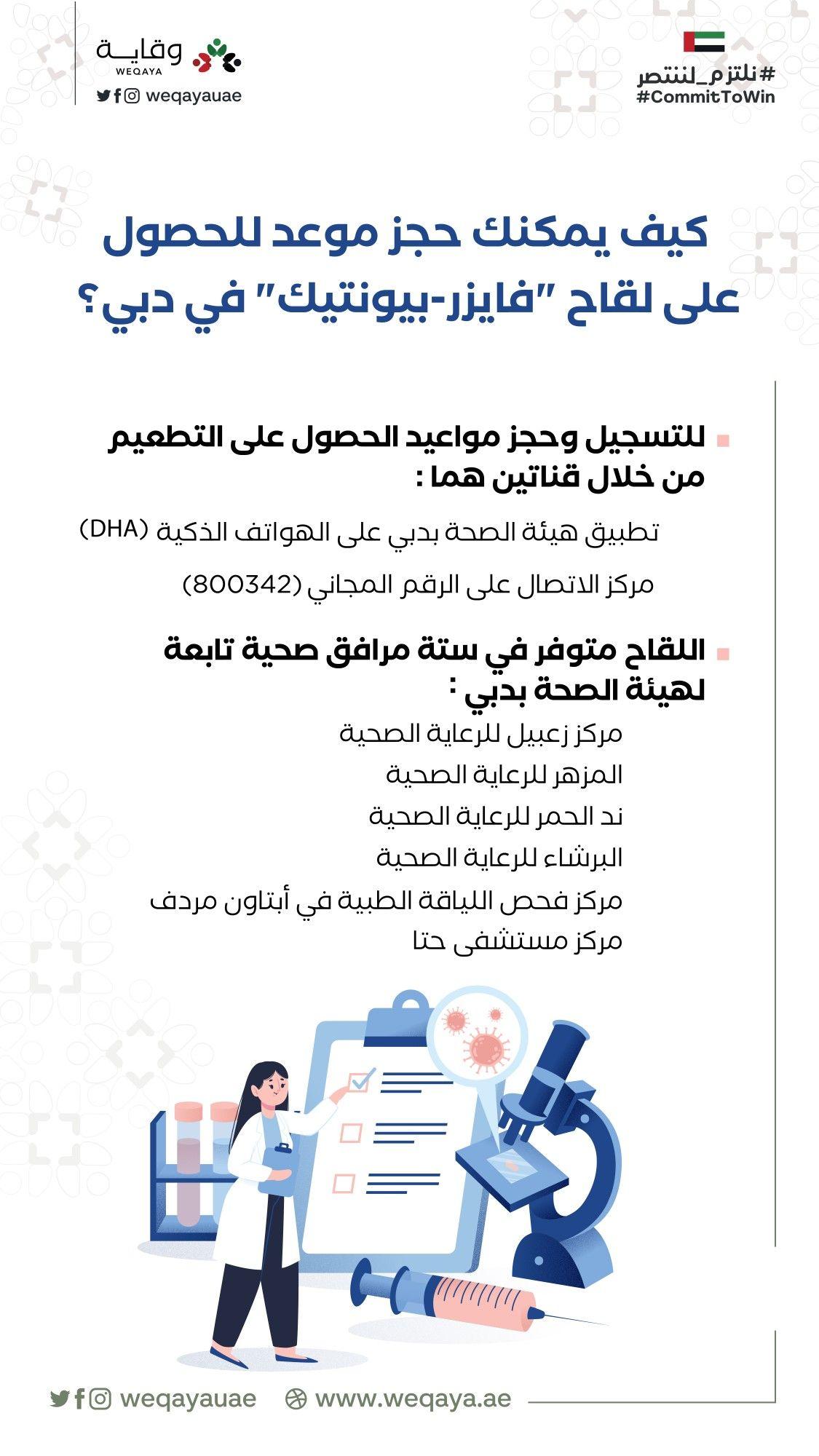 كيف يمكنك حجز موعد للحصول على لقاح فايزر بيونتيك في دبي Gubi Pals Commitment