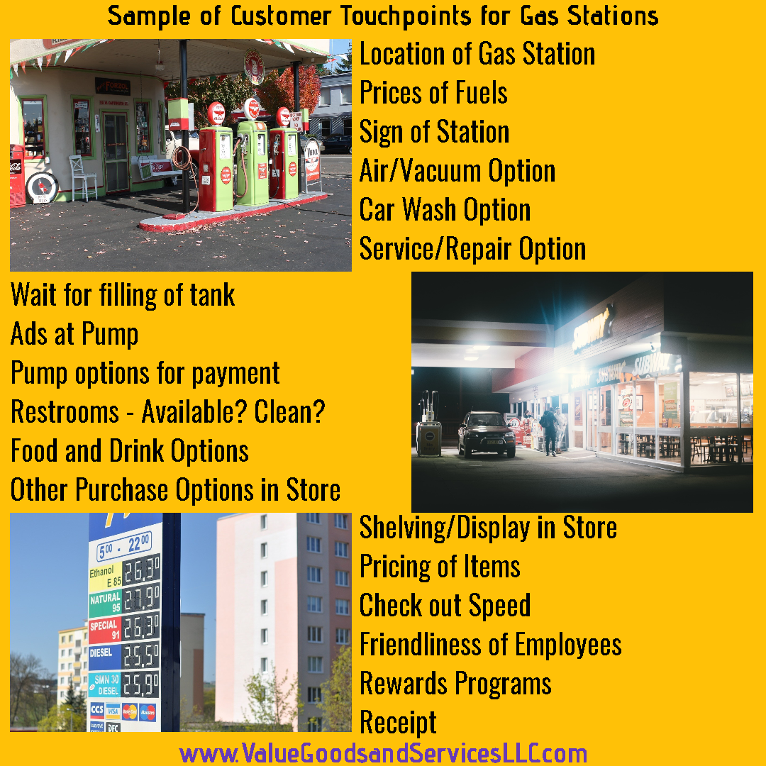 A Sample Of Customer Touchpoints For A Gas Station How