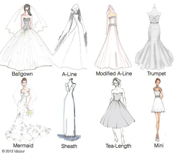 Wedding Gowns 101: Learn the Silhouettes | Gowns, Wedding dress ...