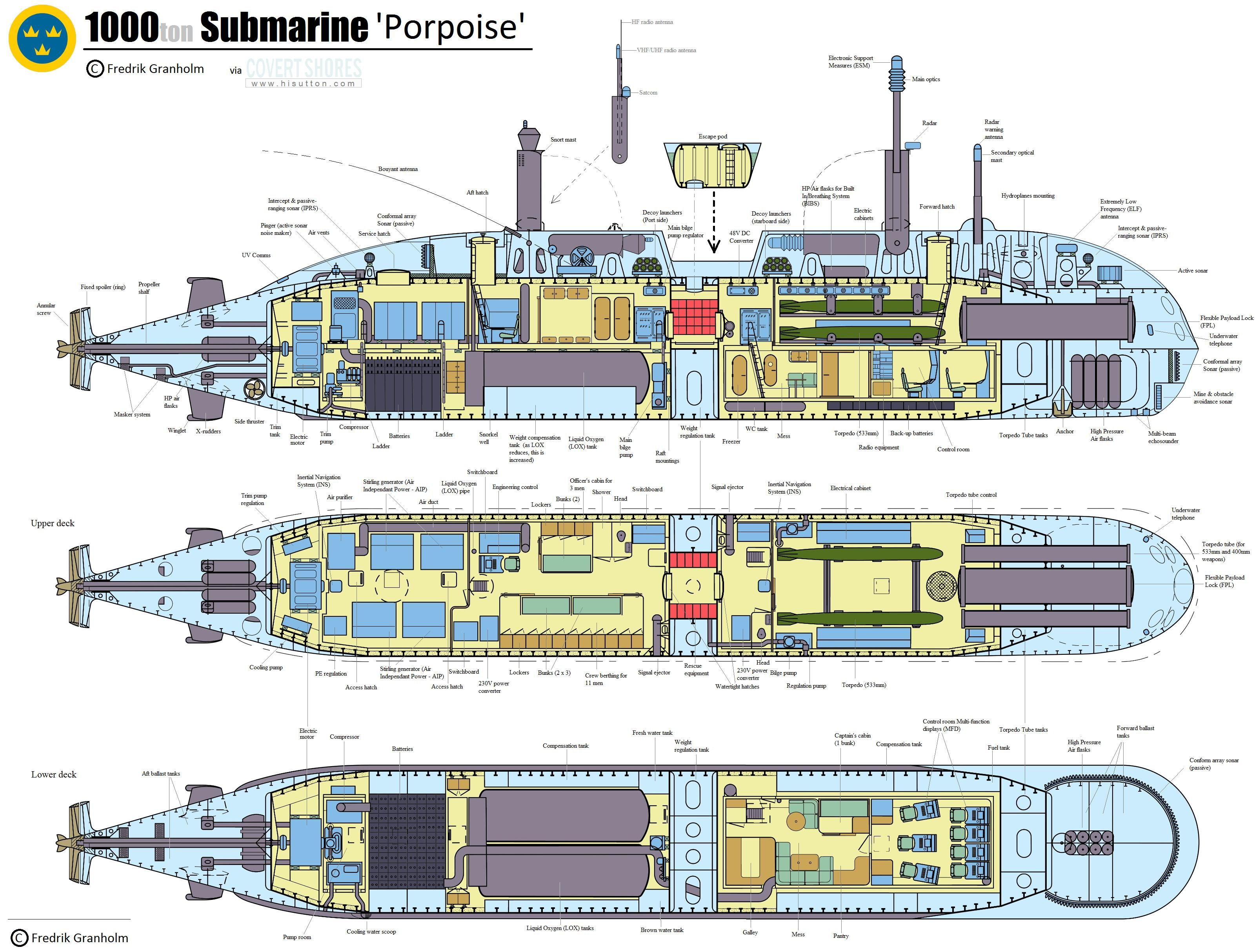 retired navy guy's incredibly detailed design for an aip