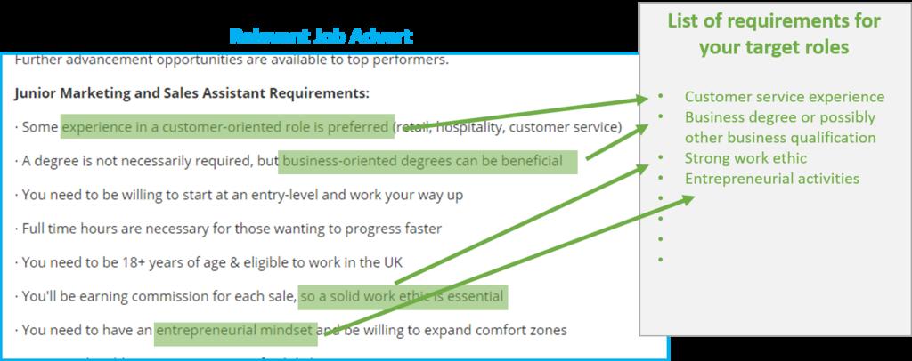 School leaver CV example Create a winning CV with no