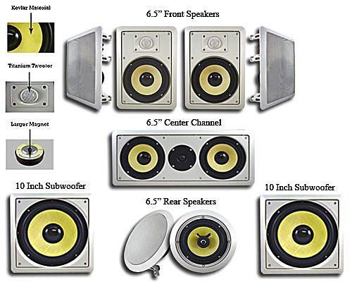 Acoustic Audio Hd726 7 1 In Wall Ceiling 9 Piece Home Speaker System By Acoustic Home Theater Speaker System Home Theater Surround Sound Home Theater Speakers