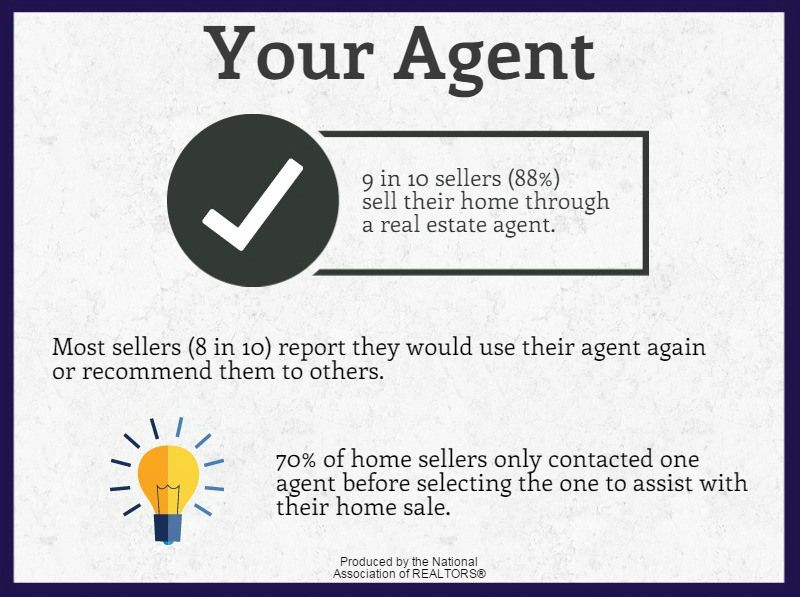 "NAR Info for Sellers ""Your Agent"" LoveYourHome"