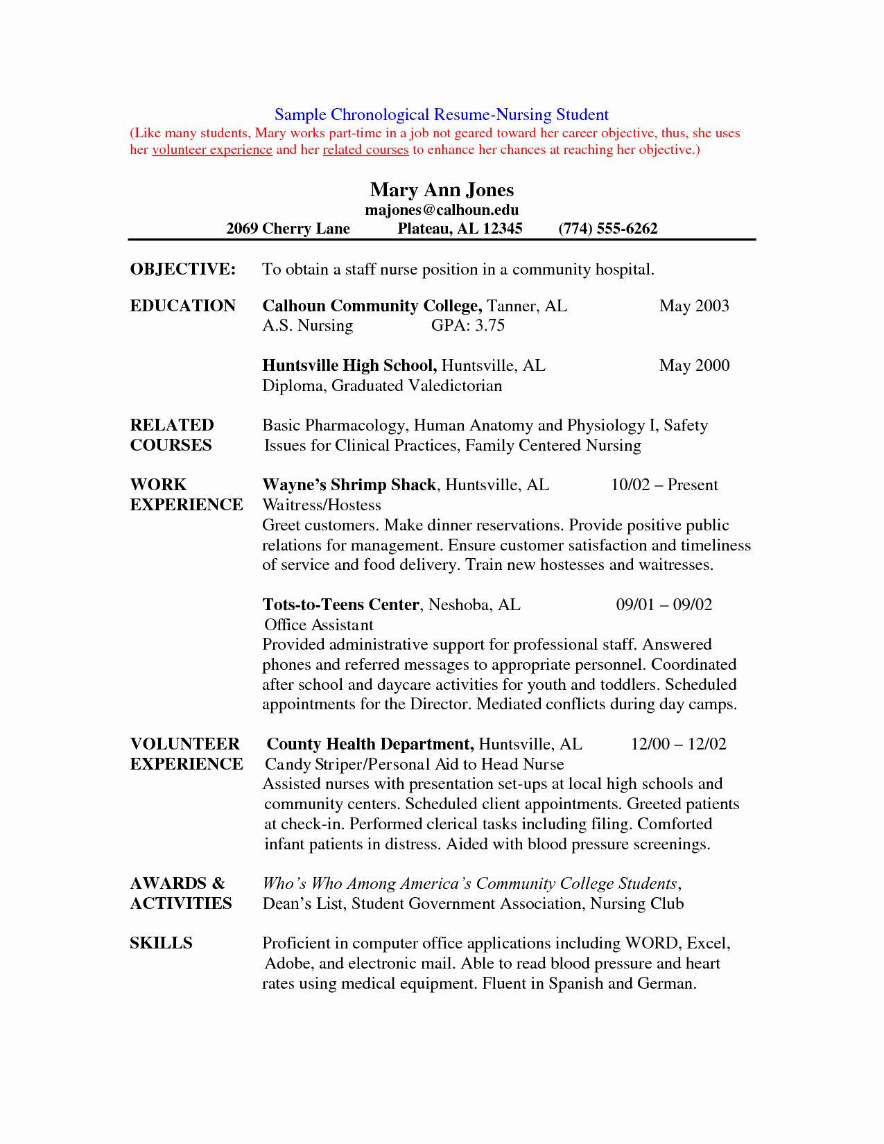 Nursing Student Resume Templates Fresh Cover Letters For Nursing Job Application Pdf Nursi Nursing Resume Template Student Nurse Resume Student Resume Template