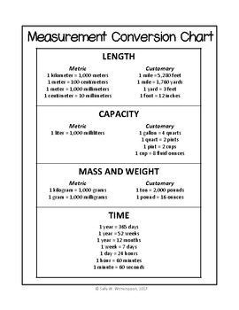 Free Measurement Conversion Chart Metric  Customary Reference