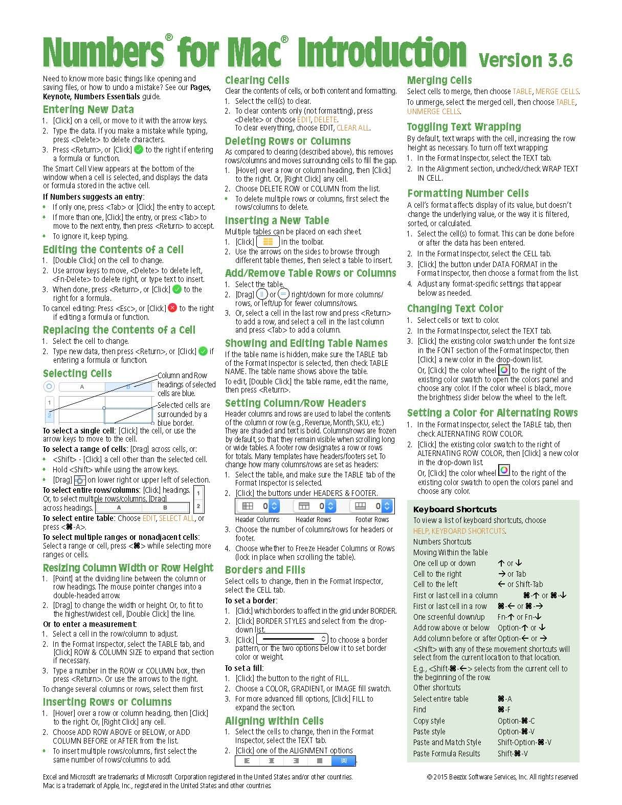 Numbers 3 6 Mac Quick Reference Guide Cheat Sheet Card