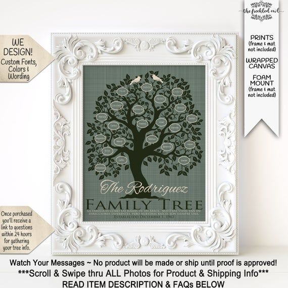Custom Family Tree Print, 50th Anniversary Gift for Parents, Gifts for Grandparents, with Names, 40t #bestgiftsforgrandparents