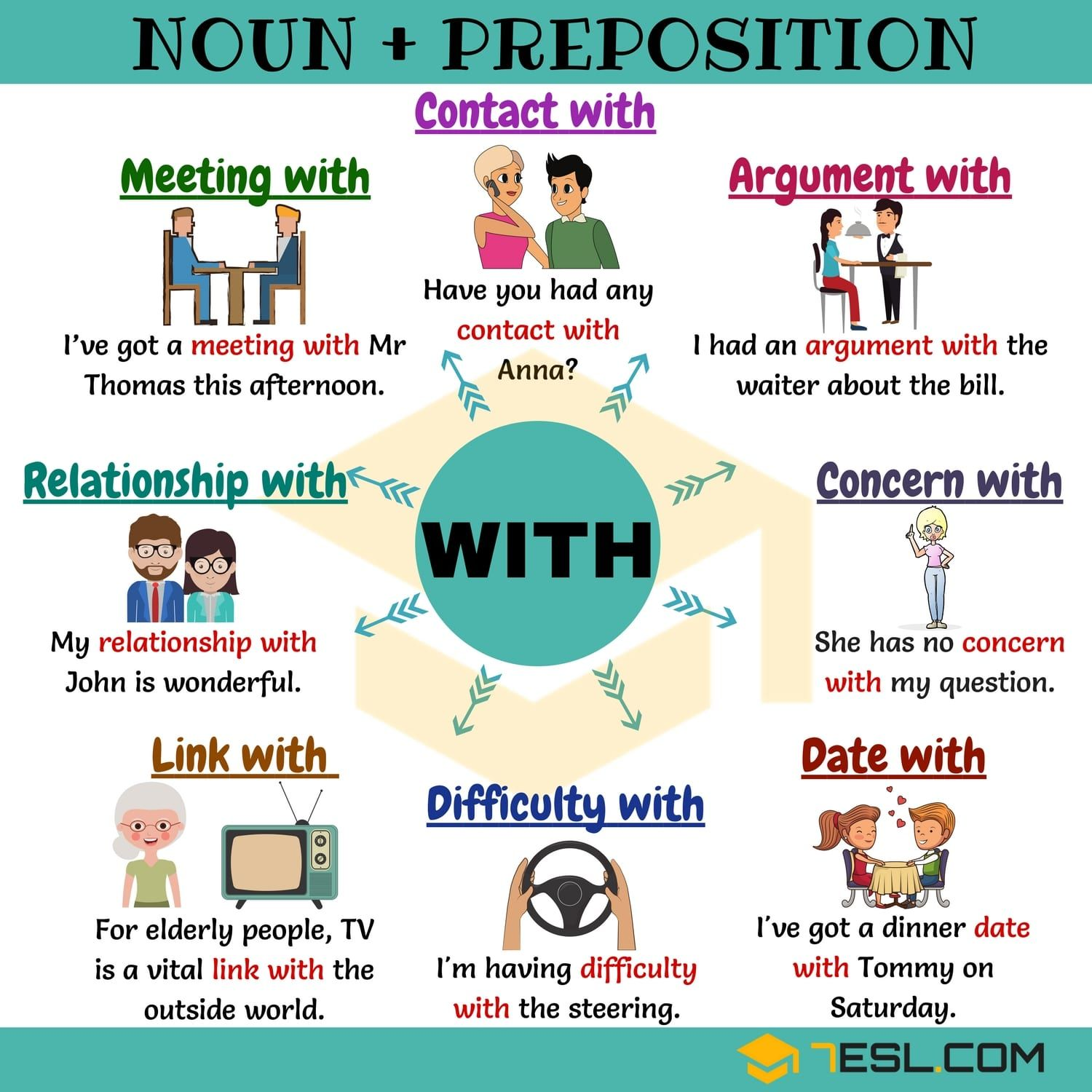 10 common noun combinations with the preposition with speaking