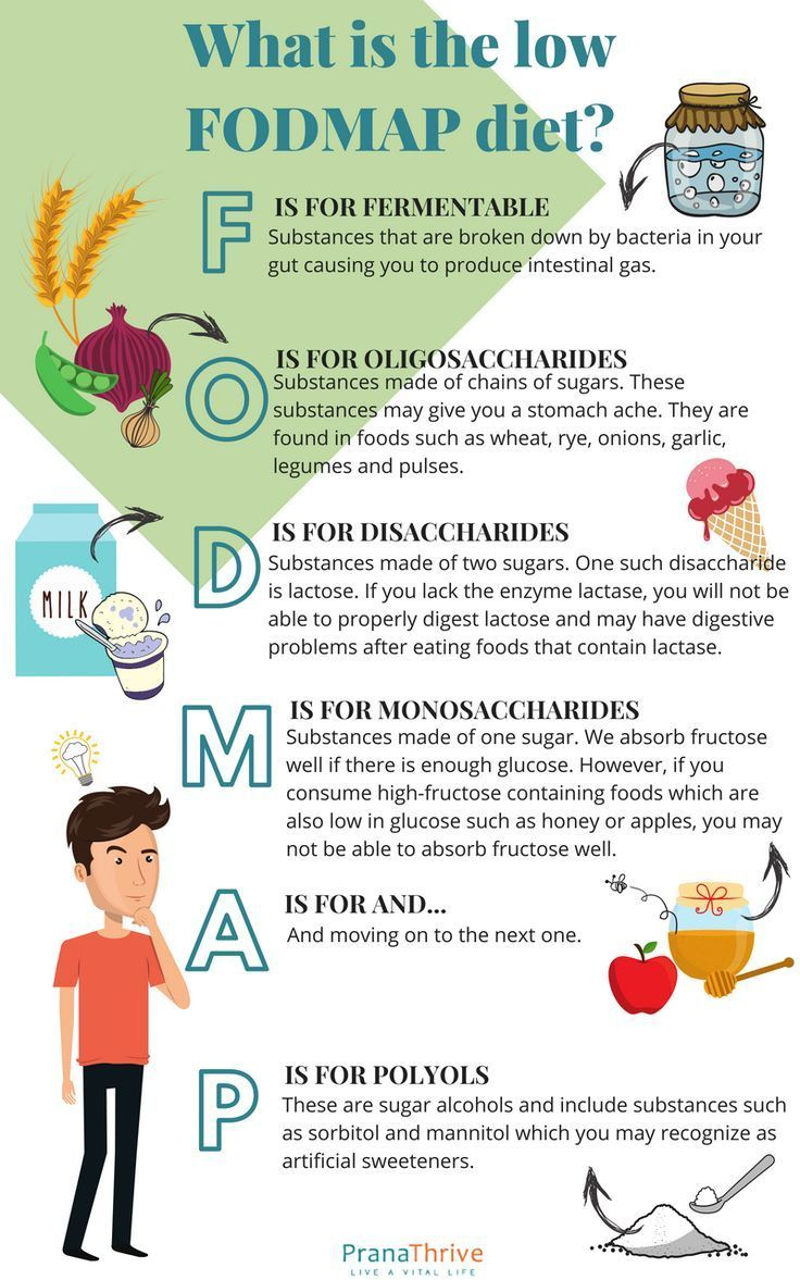 Photo of How To Start a Low FODMAP Diet Plan (When You Should)| Prana Thrive