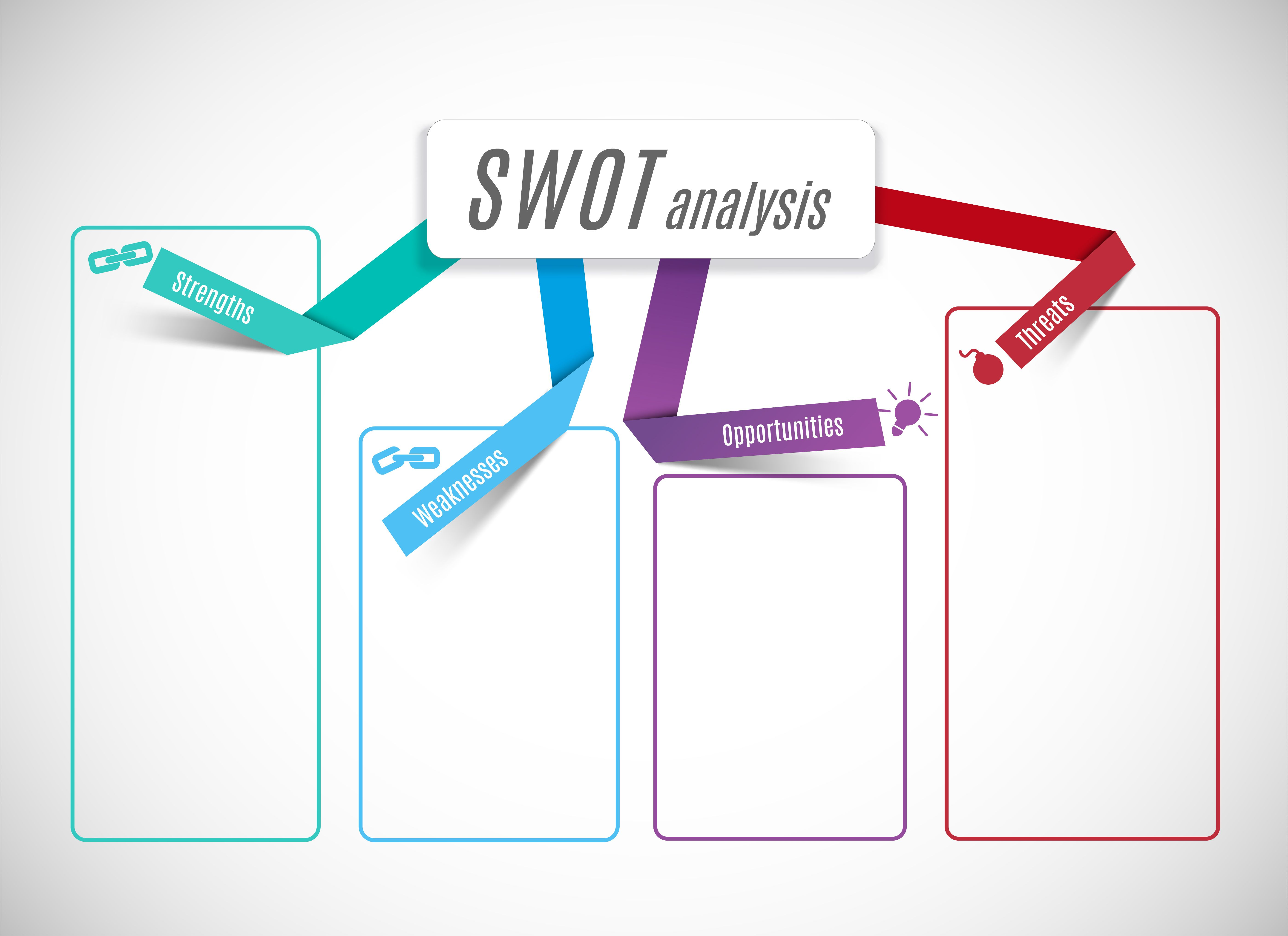 SWOT - (Strengths Weaknesses Opportunities Threats ...