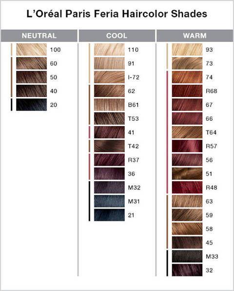 Feria Hair Color Shades Chart