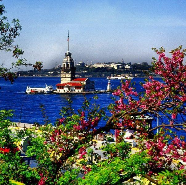 istanbul -Turkey