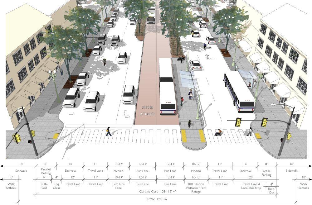 Brt With Dedicated Lanes And Parallel Medians Brt Pinterest Urban Planning Landscape