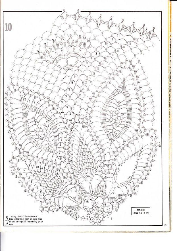 Pin de รานัง คูลัส en Doily | Pinterest | Carpeta, Ganchillo y ...