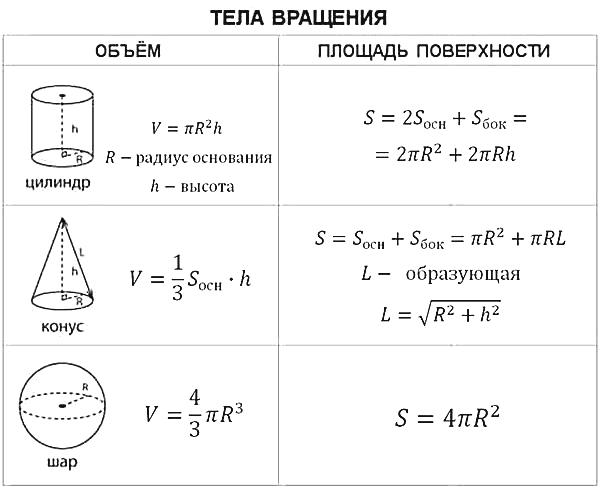 Решение всех задач егэ 11 класс функция грина задачи дирихле решение