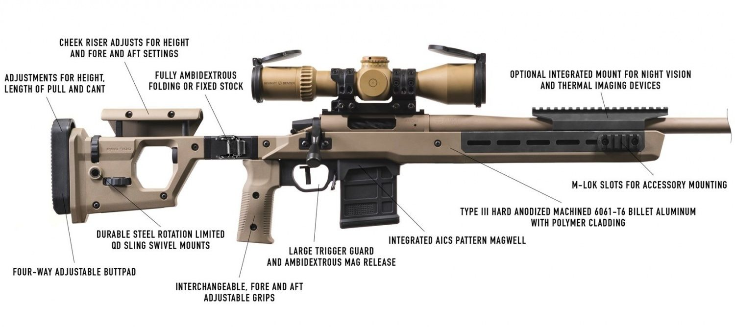 NEW Magpul PRO 700 Bolt Action Rifle Chassis Now Shipping (3) | GUNS