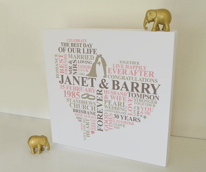 Gifts For A Pearl Wedding Anniversary: Pearl 30th Anniversary Canvas Gift