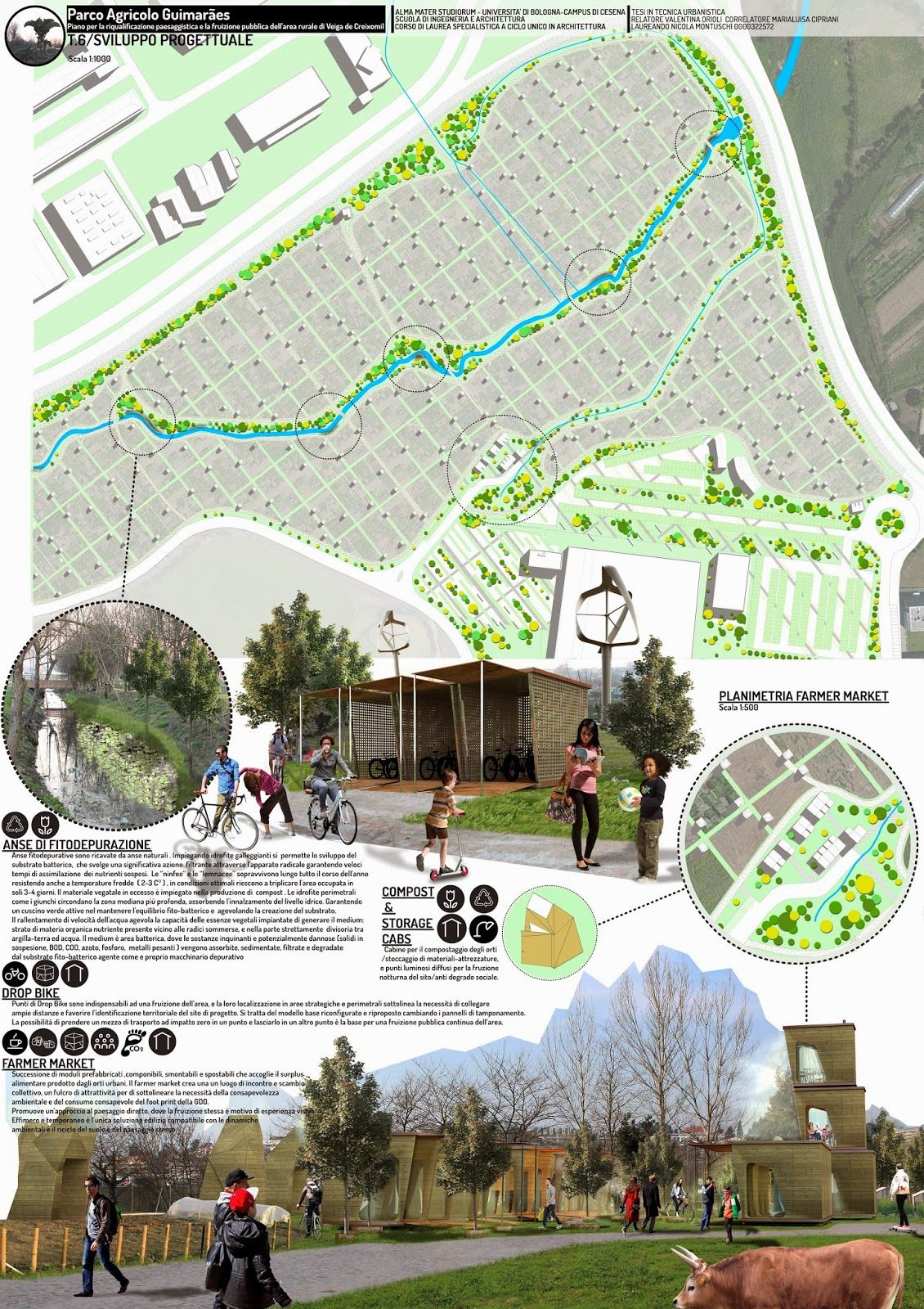 Agricultural Park Guimaraes Plan For Landscape Redevelopment And Public Fruition Of The Rural Architecture Presentation Landscape Projects Presentation Layout