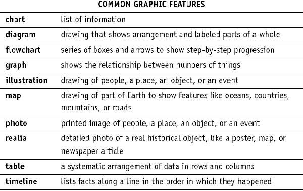 Non Fiction Text Features Worksheet Text Features Worksheet