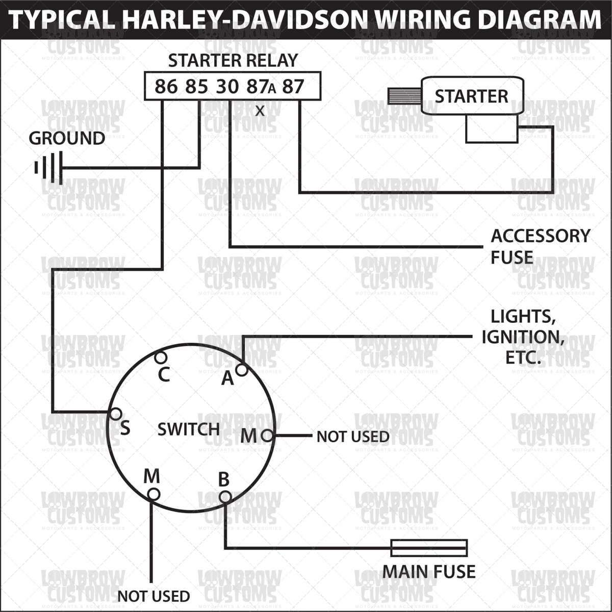 Wiring Diagram Ignition Switch Harley Davidson