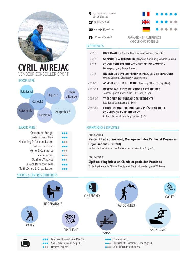 Cyril Aurejac Cv Vendeur Conseiller Sport Cnpc Fichier Pdf Cv Vendeur Cv Ingenieur Cv Gratuit Word