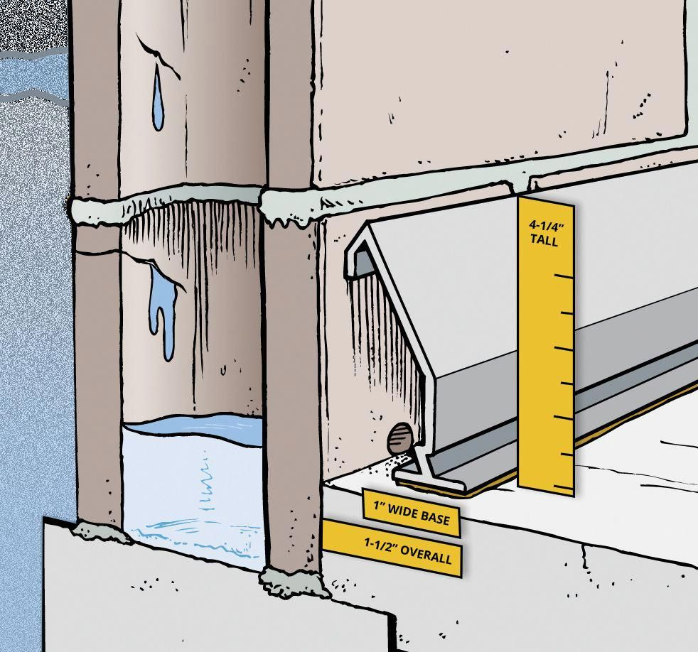 Step By Step Basement Waterproofing That Just Plain Works Less