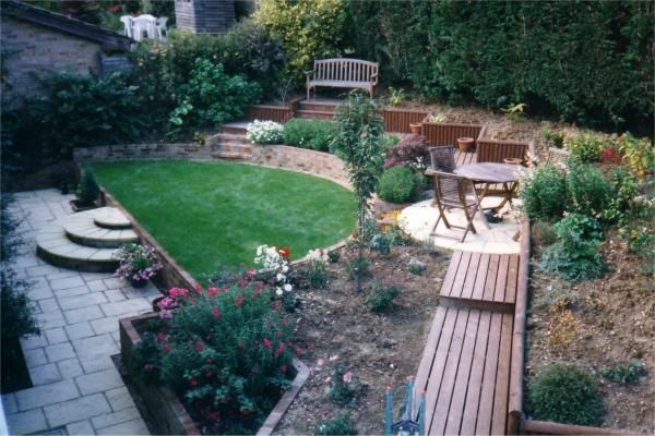 Your home is where your family is where someone waits for you and sloping garden design ideas brick terrace walls for sloped yard workwithnaturefo