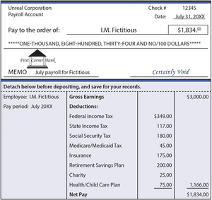 How To Read Your Paycheck Stub  Clearpoint Credit Counseling