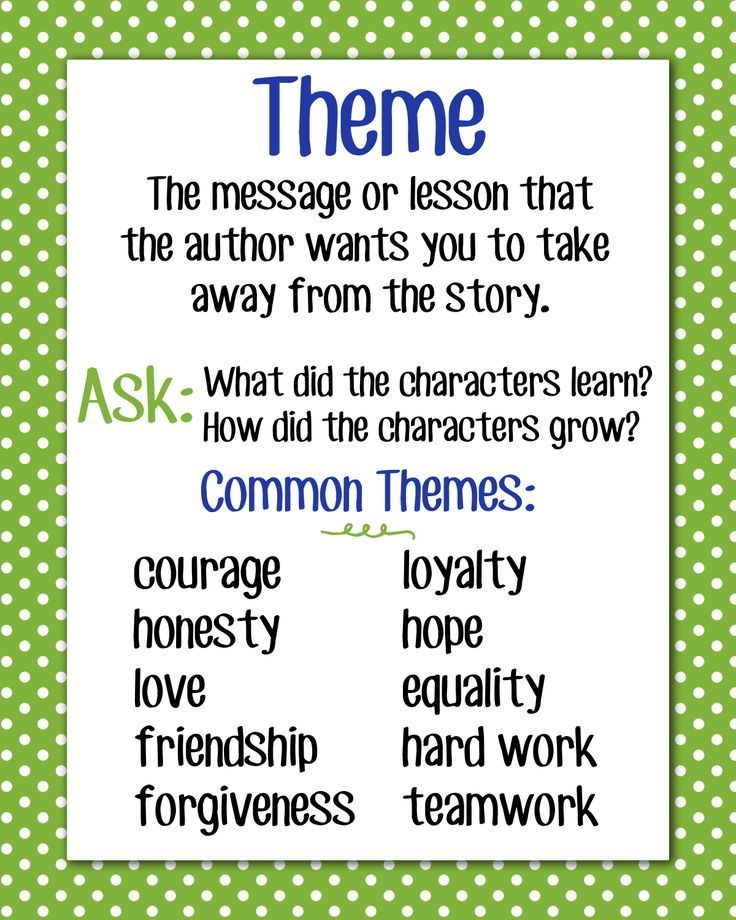 Theme Anchor Chart... I like that it mentions the author's purpose ...