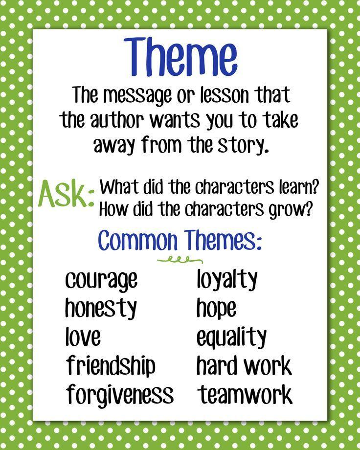 themes in literature craftivity by deb hanson teachers pay teachers