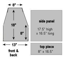 Kitchenaid Mixer Cover Pattern: Free Appliance Cover Pattern ...