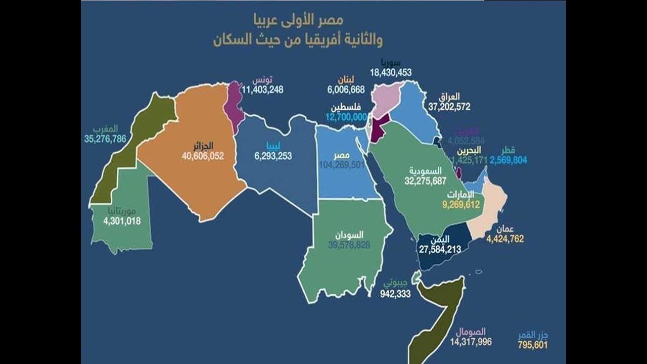 الدول العربية حسب السكان ما هو رقم بلدك Arabic Countries By Population اتموبيديا Etymopedia Bula Mesopotamia Map Screenshot
