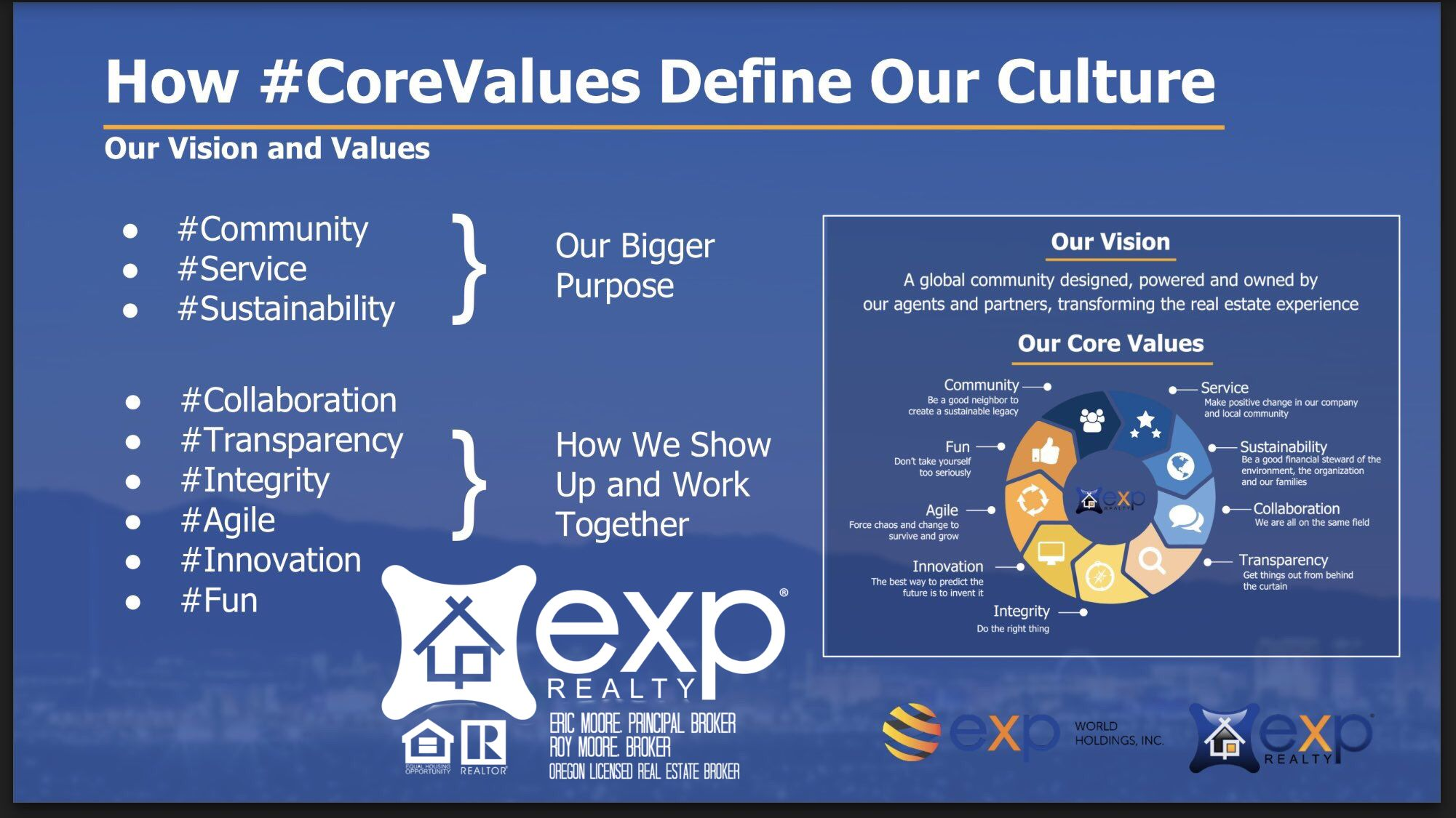 We love ️ how our Core Values define our culture!