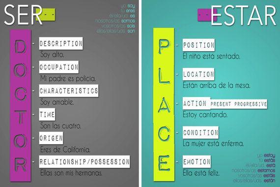 """Les différents usages de """"ser"""" et """"estar"""" #ser #estar #espagnol ..."""