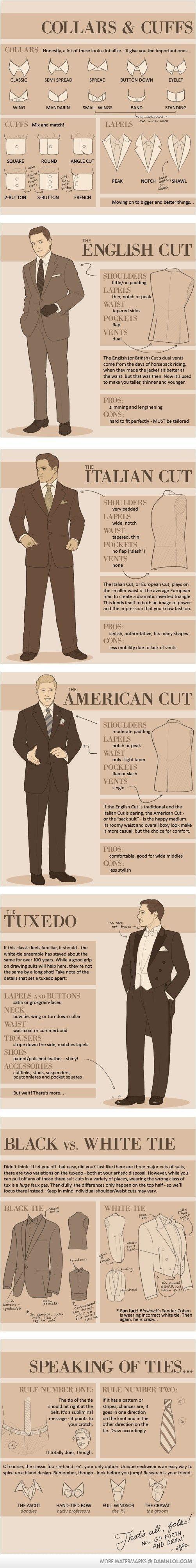Mens suit styles explained fashionable pinterest mens suits