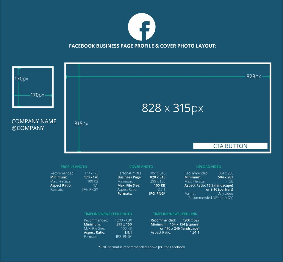 2017 Social Media Image Dimensions [Cheat Sheet] | Design ...