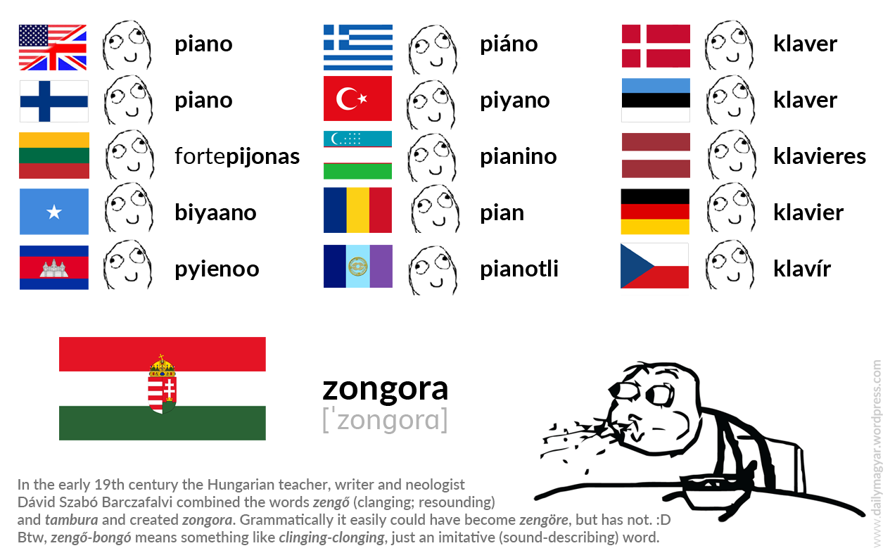 zengő (clanging; resounding) + tambura --> zongora [ˈzonɡorɑ] #unique #Hungarian #language #piano
