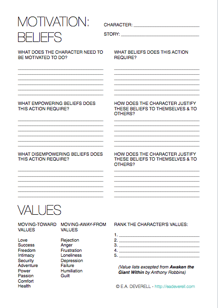 character outline template Character Motivation Worksheet | Pinterest | Writing worksheets ...