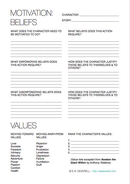 Character Motivation Worksheet | Pinterest | Writing worksheets ...