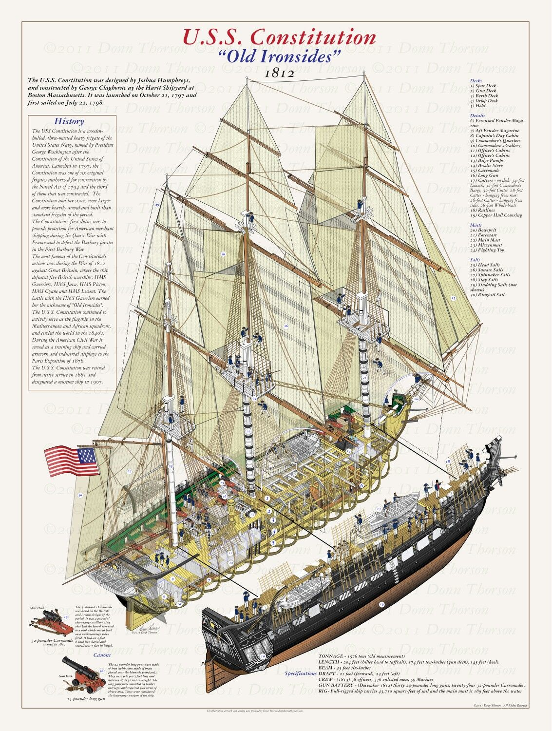 Frigate Diagram Old Everything About Wiring Diagram