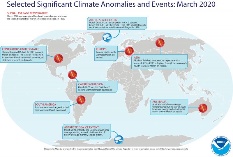 Earth Had Its 2nd Hottest March On Record Earth Earthsky In 2020 Climates Climate Change Global Warming