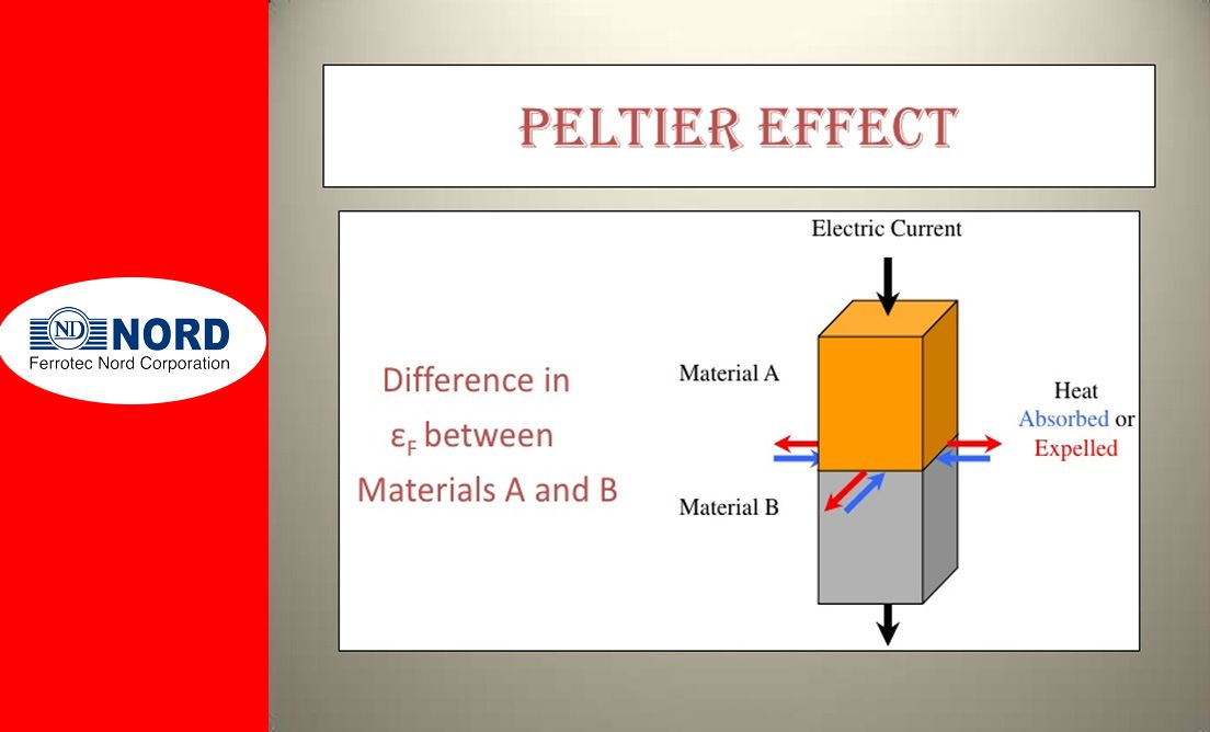 Thermoelectric Modules Using Peltier Effect Provide A Range Of