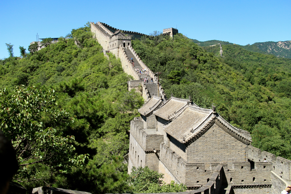 1 Week in China: A 7 Day China Itinerary and Travel Guide | Serena's Lenses