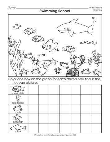 Swimming School, Lesson Plans - The Mailbox   2nd grade Teri Dunn ...