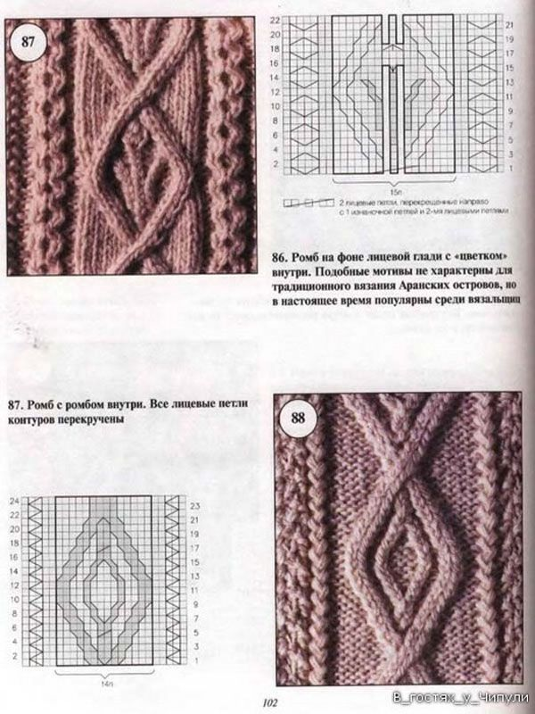 Tejer Aran. 220 patrones y diseños | Breisteken kabels | Pinterest ...