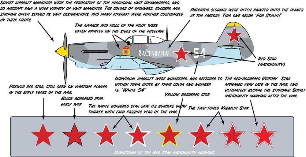 Pin On Painting Schemes Of Warplanes Harcigepek Festesi Mintai