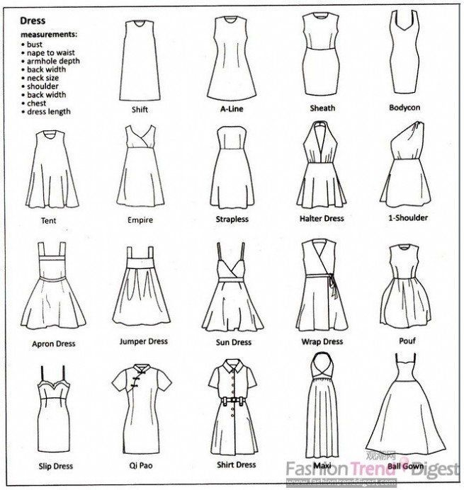 The Ultimate Clothing Style Guide On The Cutting Floor Printable Awesome Barbie Dress Patterns Free Printable Pdf