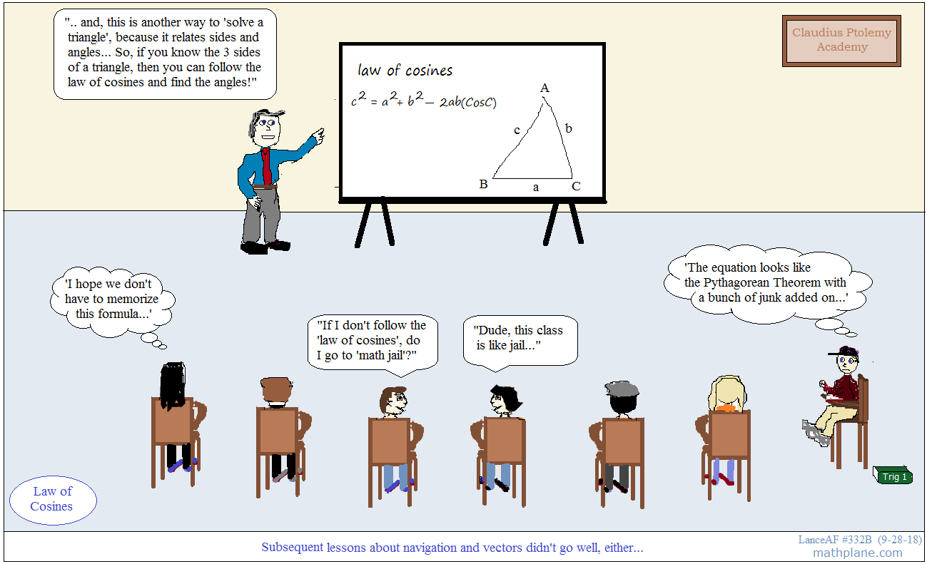 Teaching The Law Of Cosines