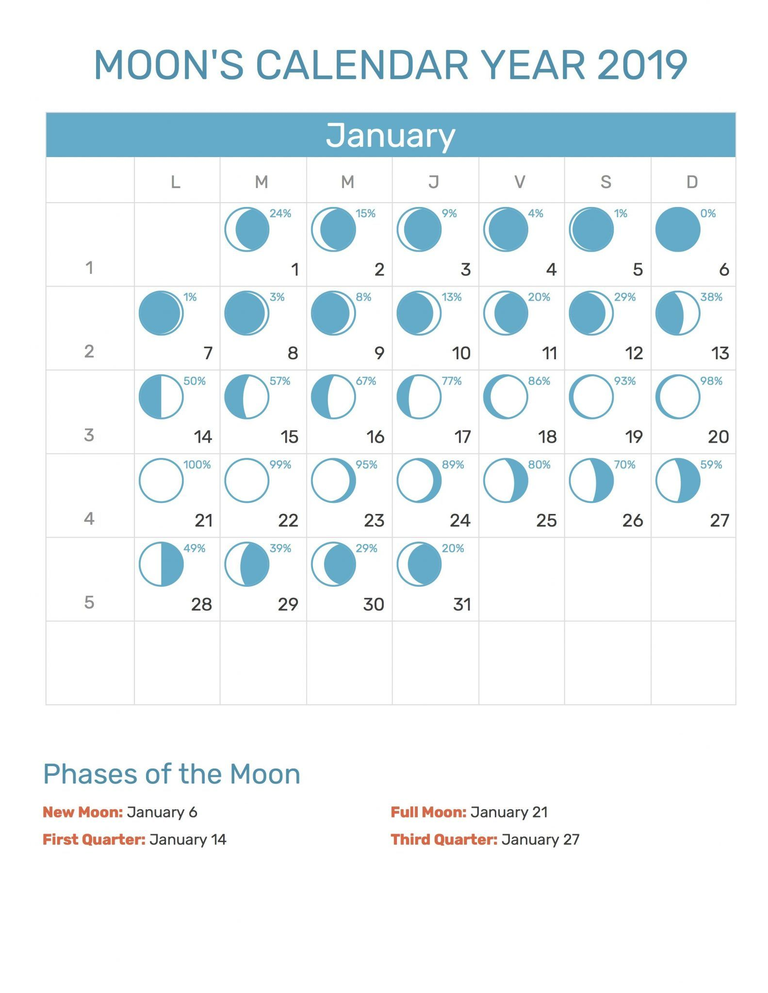 January 2019 Calendar Moons January 2019 Calendar Moon Phases | 20+ January 2019 Calendar PDF