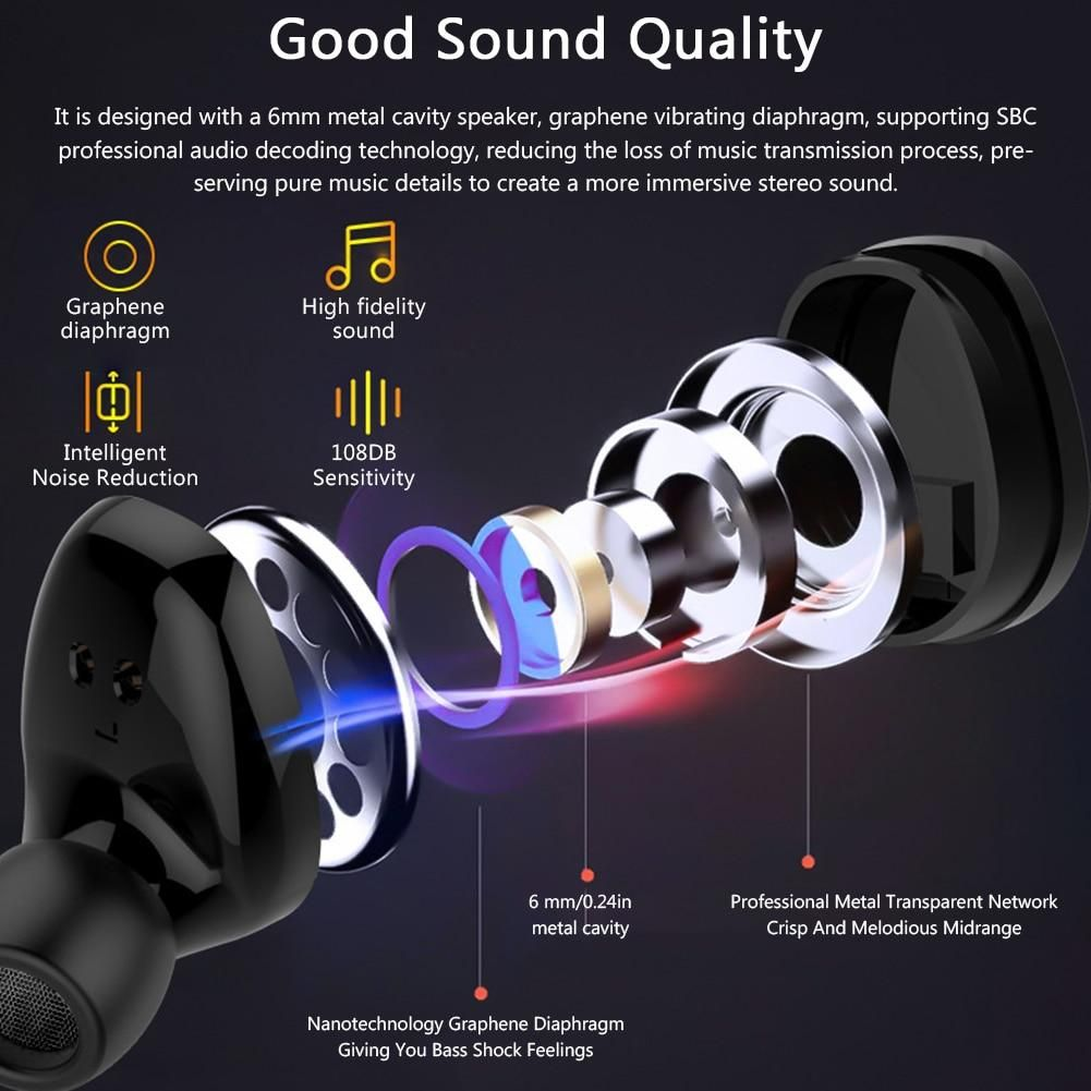 24fa30aa6b5 WATERPROOF, SWEATPROOF BLUETOOTH WIRELESS EARBUDS ARE PERFECT FOR LISTENING  TO MUSIC WHILE RUNNING OR EVEN